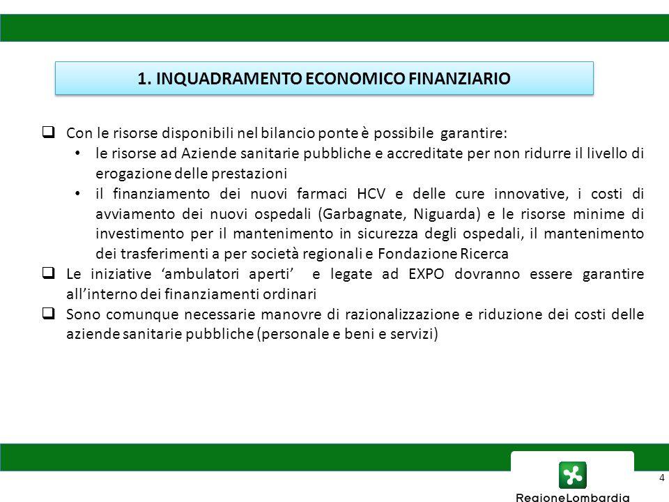 4  Con le risorse disponibili nel bilancio ponte è possibile garantire: le risorse ad Aziende sanitarie pubbliche e accreditate per non ridurre il li
