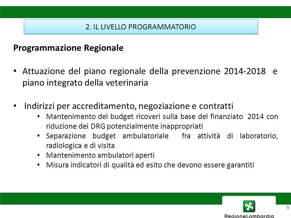 5 2. IL LIVELLO PROGRAMMATORIO Programmazione Regionale Attuazione del piano regionale della prevenzione 2014-2018 e piano integrato della veterinaria