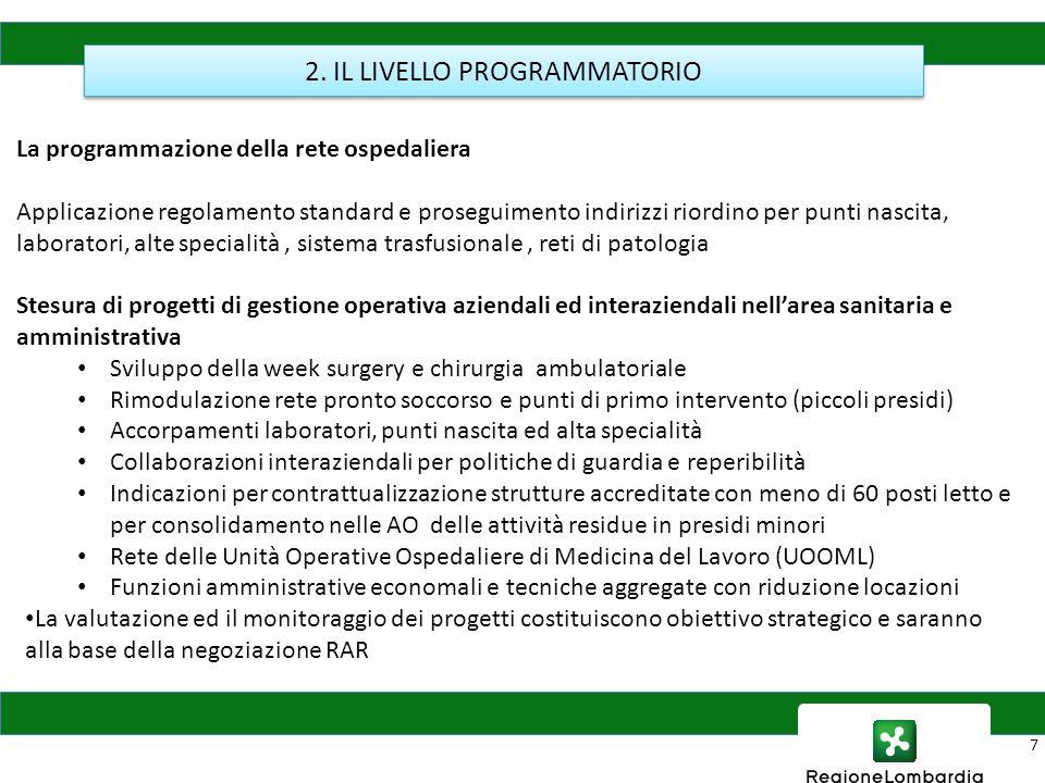 7 2. IL LIVELLO PROGRAMMATORIO La programmazione della rete ospedaliera Applicazione regolamento standard e proseguimento indirizzi riordino per punti