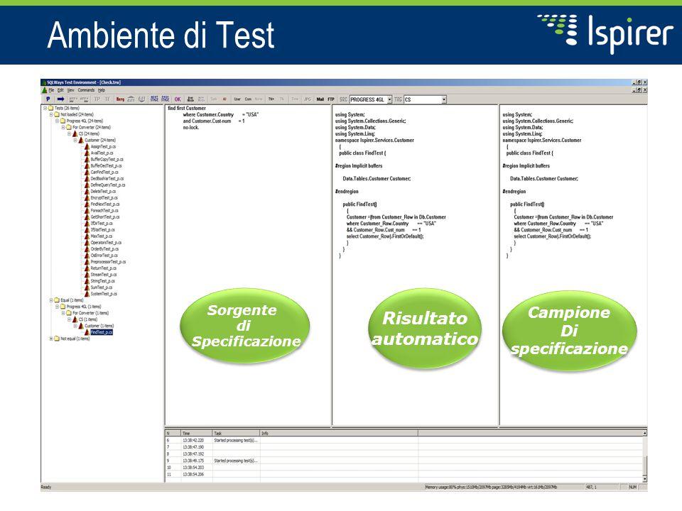 Ambiente di Test Sorgente di Specificazione Sorgente di Specificazione Risultato automatico Risultato automatico Campione Di specificazione Campione Di specificazione