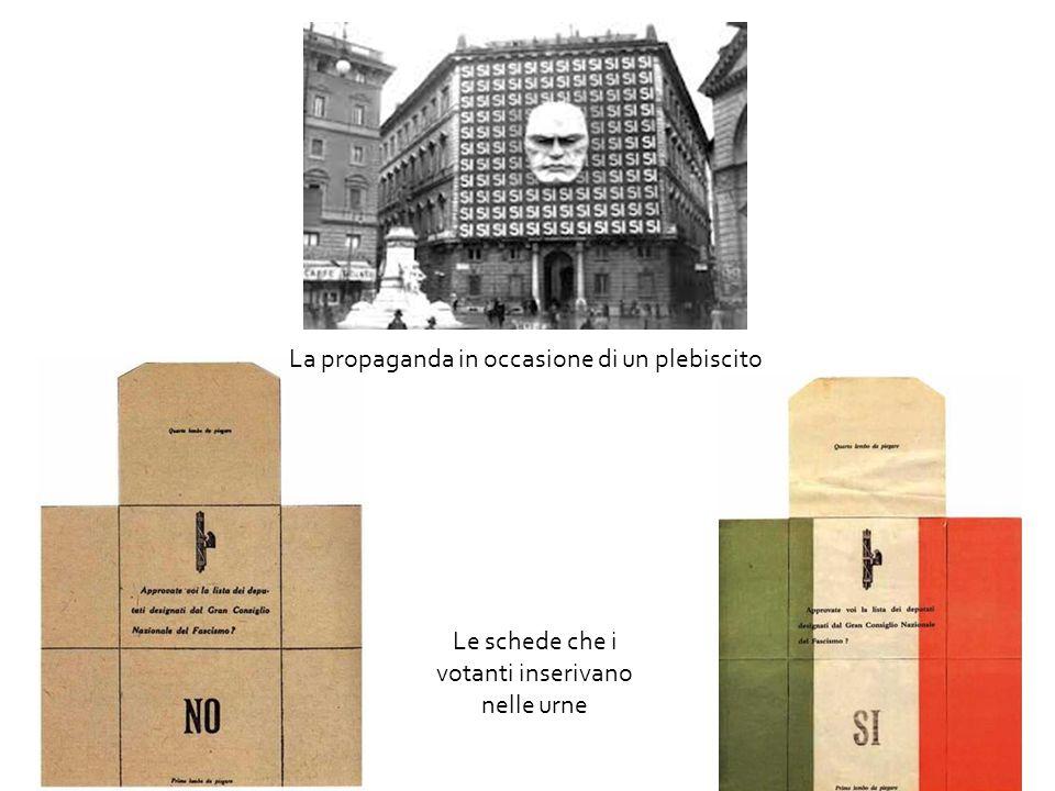 La propaganda in occasione di un plebiscito Le schede che i votanti inserivano nelle urne