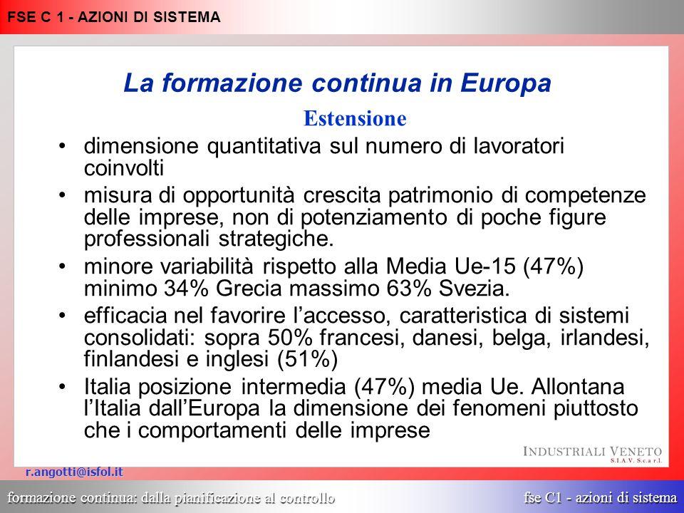 formazione continua: dalla pianificazione al controllo fse C1 - azioni di sistema FSE C 1 - AZIONI DI SISTEMA r.angotti@isfol.it La formazione continua in Europa Estensione