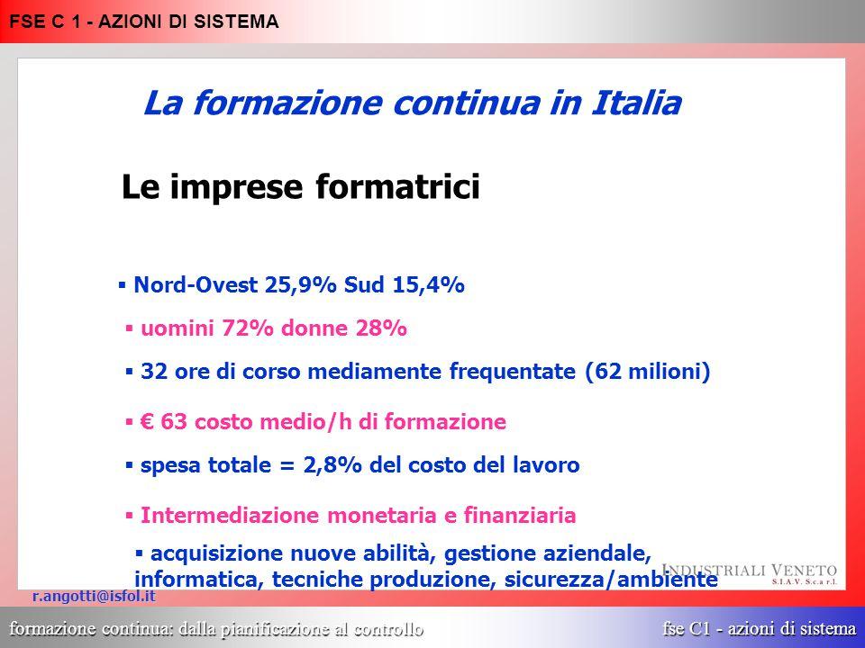 formazione continua: dalla pianificazione al controllo fse C1 - azioni di sistema FSE C 1 - AZIONI DI SISTEMA r.angotti@isfol.it La formazione continua in Italia Percentuale di imprese: tipologie di formazione nel 1993 e nel 1999