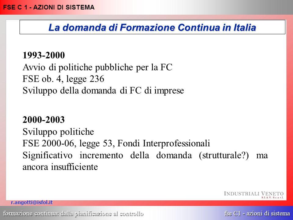 formazione continua: dalla pianificazione al controllo fse C1 - azioni di sistema FSE C 1 - AZIONI DI SISTEMA r.angotti@isfol.it 1993-2000 Avvio di politiche pubbliche per la FC FSE ob.