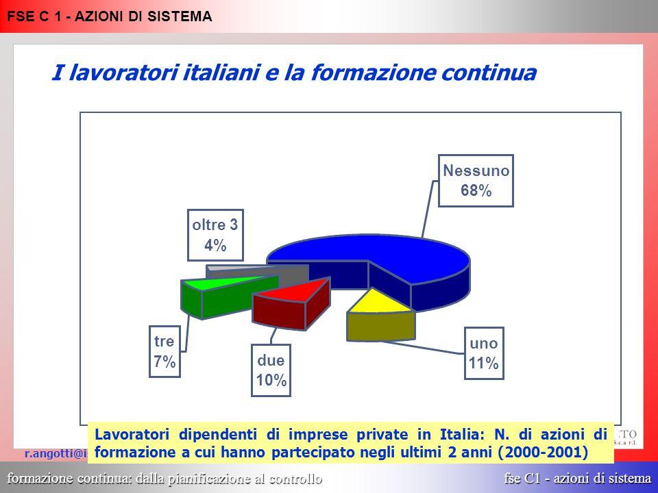 formazione continua: dalla pianificazione al controllo fse C1 - azioni di sistema FSE C 1 - AZIONI DI SISTEMA r.angotti@isfol.it In sintesi… Una nota positiva: incremento dei costi per la formazione.