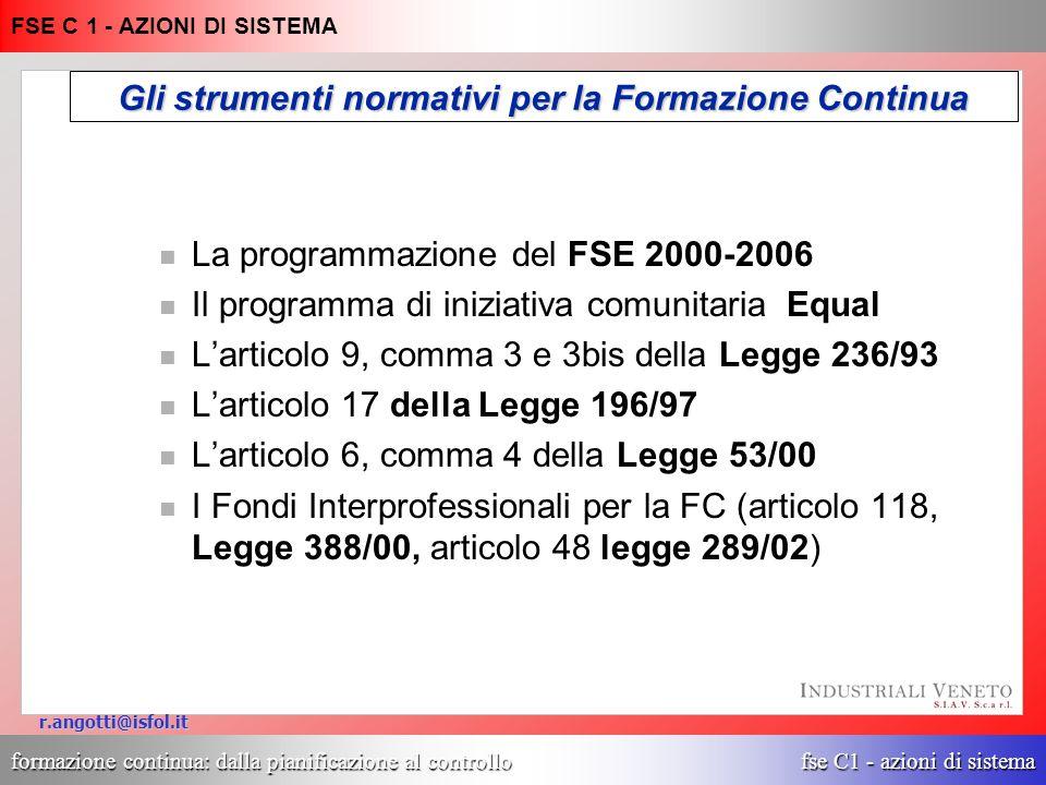 formazione continua: dalla pianificazione al controllo fse C1 - azioni di sistema FSE C 1 - AZIONI DI SISTEMA r.angotti@isfol.it Gli strumenti normativi per la Formazione Continua La programmazione del FSE 2000-2006 Il programma di iniziativa comunitaria Equal L'articolo 9, comma 3 e 3bis della Legge 236/93 L'articolo 17 della Legge 196/97 L'articolo 6, comma 4 della Legge 53/00 I Fondi Interprofessionali per la FC (articolo 118, Legge 388/00, articolo 48 legge 289/02)