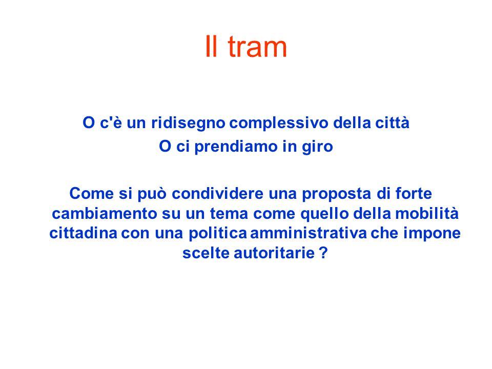 Il tram O c'è un ridisegno complessivo della città O ci prendiamo in giro Come si può condividere una proposta di forte cambiamento su un tema come qu