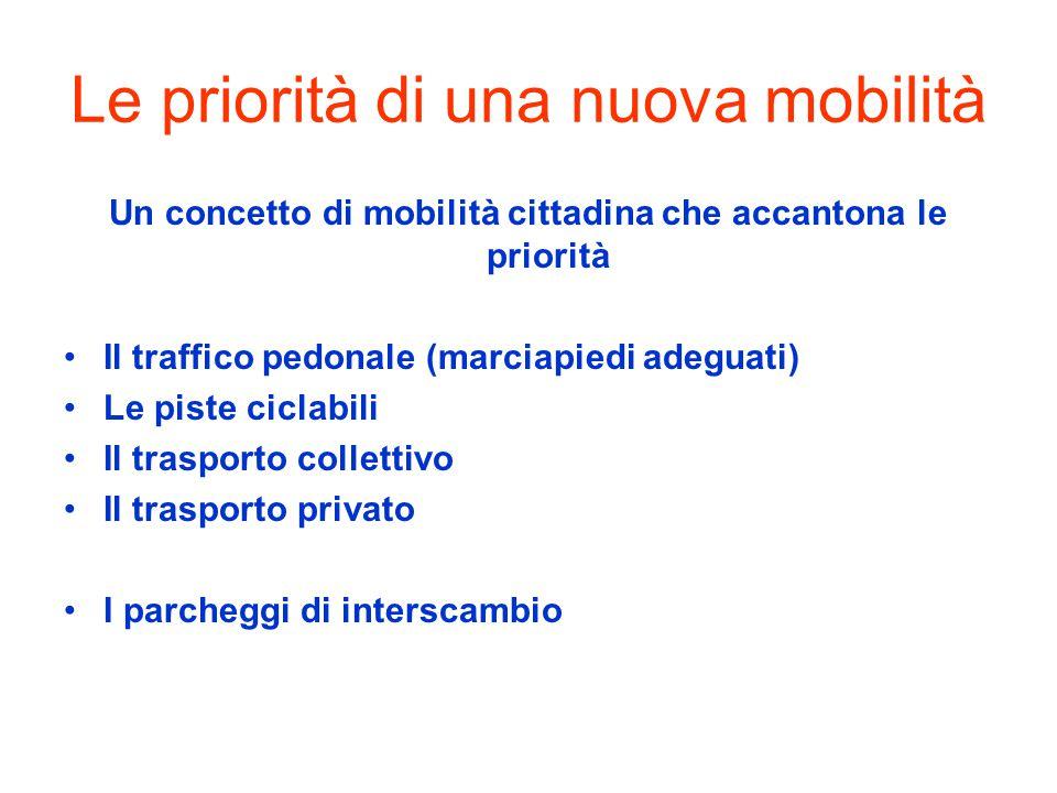 Le priorità di una nuova mobilità Un concetto di mobilità cittadina che accantona le priorità Il traffico pedonale (marciapiedi adeguati) Le piste ciclabili Il trasporto collettivo Il trasporto privato I parcheggi di interscambio