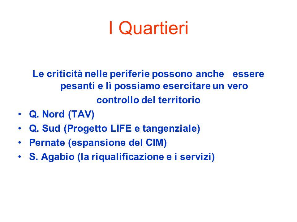 I Quartieri Le criticità nelle periferie possono anche essere pesanti e lì possiamo esercitare un vero controllo del territorio Q. Nord (TAV) Q. Sud (