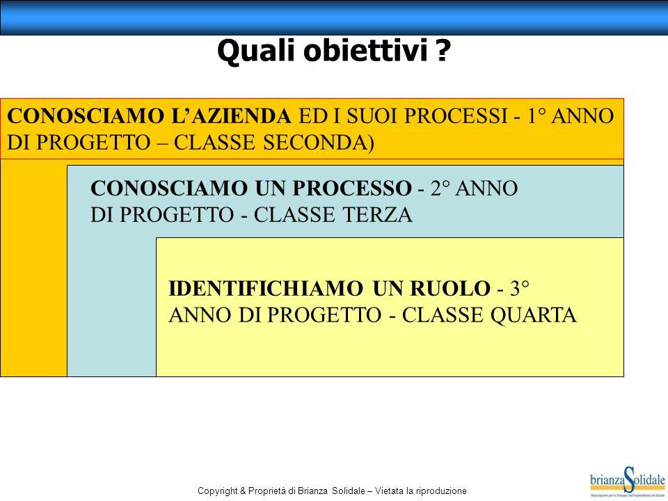 Copyright & Proprietà di Brianza Solidale – Vietata la riproduzione Quali obiettivi .