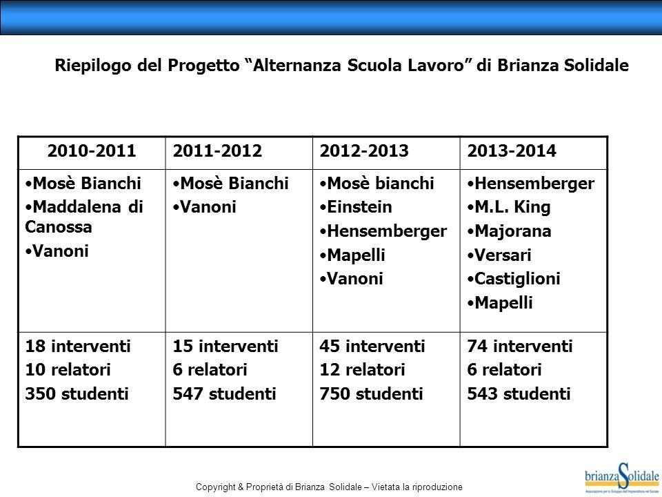 """Copyright & Proprietà di Brianza Solidale – Vietata la riproduzione Riepilogo del Progetto """"Alternanza Scuola Lavoro"""" di Brianza Solidale 2010-2011201"""