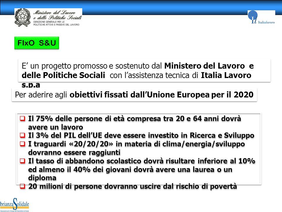 E' un progetto promosso e sostenuto dal Ministero del Lavoro e delle Politiche Sociali con l'assistenza tecnica di Italia Lavoro s.p.a Per aderire agli obiettivi fissati dall'Unione Europea per il 2020  Il 75% delle persone di età compresa tra 20 e 64 anni dovrà avere un lavoro  Il 3% del PIL dell'UE deve essere investito in Ricerca e Sviluppo  I traguardi «20/20/20» in materia di clima/energia/sviluppo dovranno essere raggiunti  Il tasso di abbandono scolastico dovrà risultare inferiore al 10% ed almeno il 40% dei giovani dovrà avere una laurea o un diploma  20 milioni di persone dovranno uscire dal rischio di povertà  Il 75% delle persone di età compresa tra 20 e 64 anni dovrà avere un lavoro  Il 3% del PIL dell'UE deve essere investito in Ricerca e Sviluppo  I traguardi «20/20/20» in materia di clima/energia/sviluppo dovranno essere raggiunti  Il tasso di abbandono scolastico dovrà risultare inferiore al 10% ed almeno il 40% dei giovani dovrà avere una laurea o un diploma  20 milioni di persone dovranno uscire dal rischio di povertà