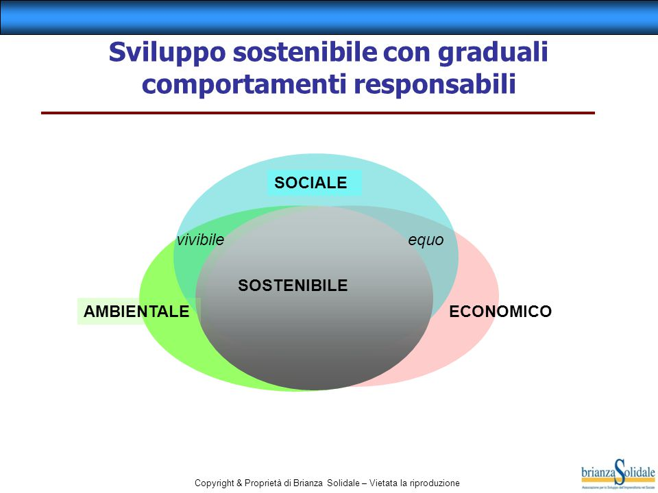Copyright & Proprietà di Brianza Solidale – Vietata la riproduzione Sviluppo sostenibile con graduali comportamenti responsabili AMBIENTALE SOCIALE ECONOMICO SOSTENIBILE vivibileequo