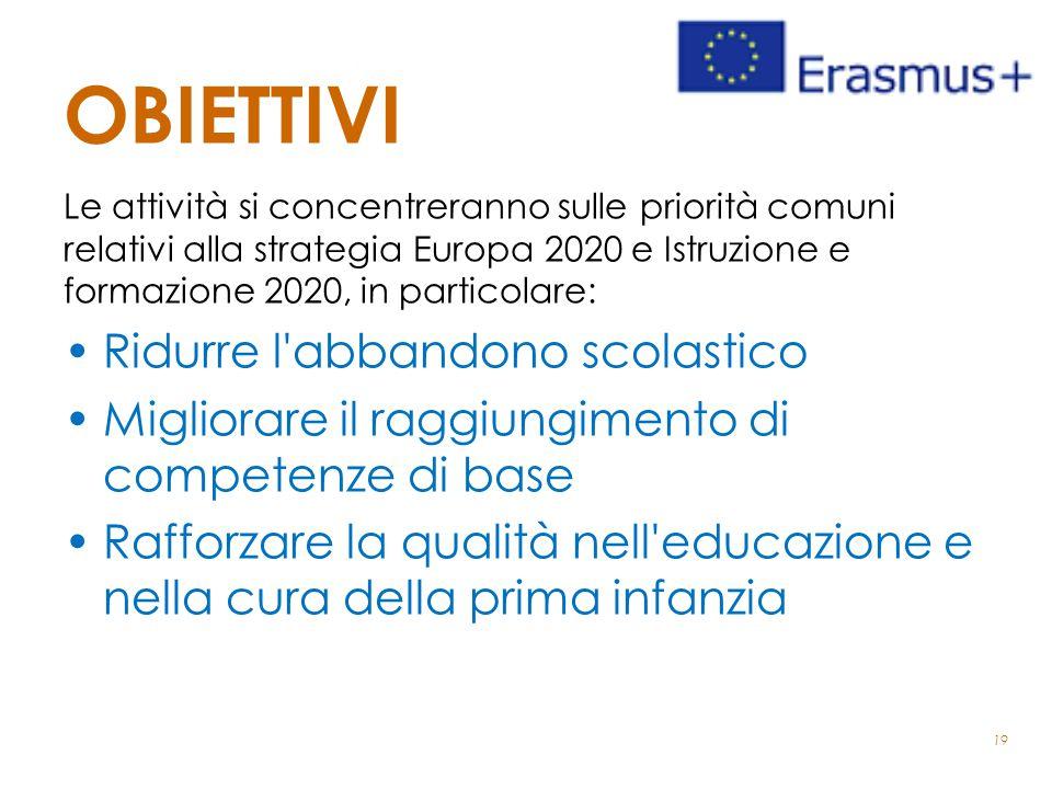 OBIETTIVI Le attività si concentreranno sulle priorità comuni relativi alla strategia Europa 2020 e Istruzione e formazione 2020, in particolare: Ridurre l abbandono scolastico Migliorare il raggiungimento di competenze di base Rafforzare la qualità nell educazione e nella cura della prima infanzia 19