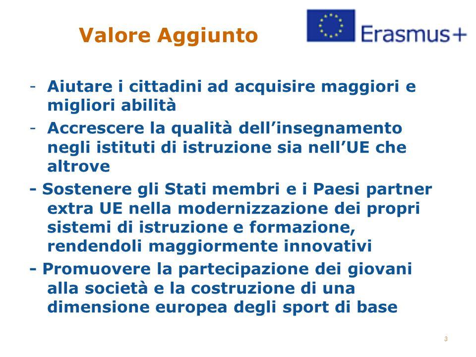 3 Valore Aggiunto -Aiutare i cittadini ad acquisire maggiori e migliori abilità -Accrescere la qualità dell'insegnamento negli istituti di istruzione sia nell'UE che altrove - Sostenere gli Stati membri e i Paesi partner extra UE nella modernizzazione dei propri sistemi di istruzione e formazione, rendendoli maggiormente innovativi - Promuovere la partecipazione dei giovani alla società e la costruzione di una dimensione europea degli sport di base