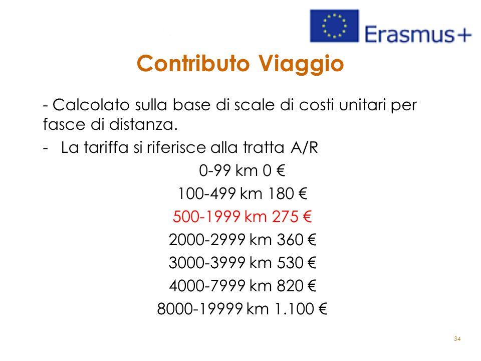 Contributo Viaggio - Calcolato sulla base di scale di costi unitari per fasce di distanza.