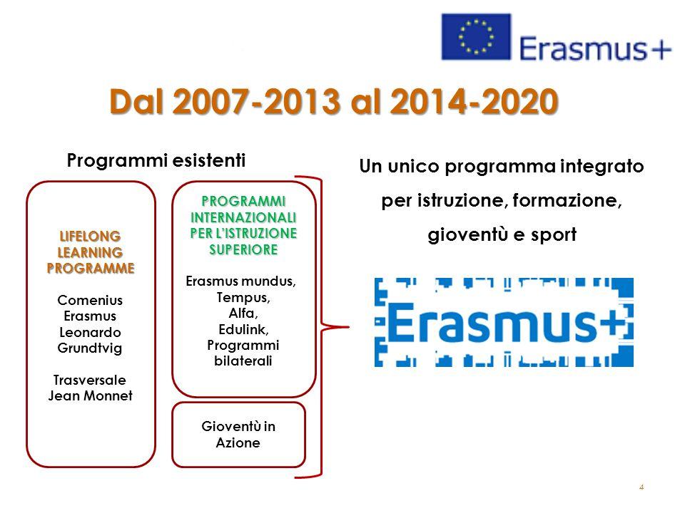 4 Dal 2007-2013 al 2014-2020 Gioventù in Azione PROGRAMMI INTERNAZIONALI PER L'ISTRUZIONE SUPERIORE Erasmus mundus, Tempus, Alfa, Edulink, Programmi bilaterali LIFELONG LEARNING PROGRAMME Comenius Erasmus Leonardo Grundtvig Trasversale Jean Monnet Programmi esistenti Un unico programma integrato per istruzione, formazione, gioventù e sport