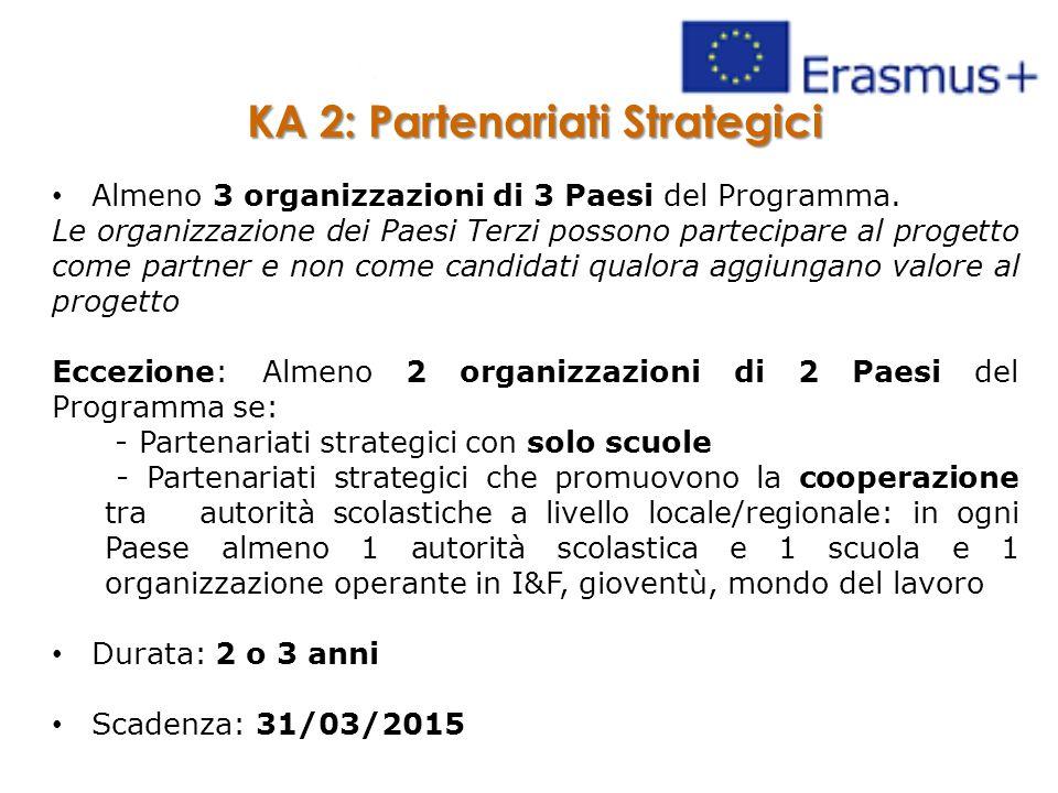 KA 2: Partenariati Strategici Almeno 3 organizzazioni di 3 Paesi del Programma.