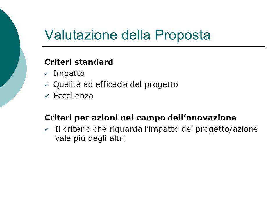 Valutazione della Proposta Criteri standard Impatto Qualità ad efficacia del progetto Eccellenza Criteri per azioni nel campo dell'nnovazione Il criterio che riguarda l'impatto del progetto/azione vale più degli altri