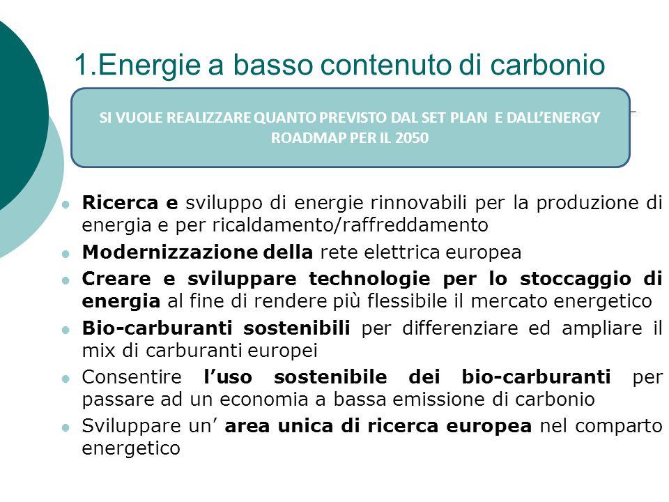 1.Energie a basso contenuto di carbonio Ricerca e sviluppo di energie rinnovabili per la produzione di energia e per ricaldamento/raffreddamento Modernizzazione della rete elettrica europea Creare e sviluppare technologie per lo stoccaggio di energia al fine di rendere più flessibile il mercato energetico Bio-carburanti sostenibili per differenziare ed ampliare il mix di carburanti europei Consentire l'uso sostenibile dei bio-carburanti per passare ad un economia a bassa emissione di carbonio Sviluppare un' area unica di ricerca europea nel comparto energetico SI VUOLE REALIZZARE QUANTO PREVISTO DAL SET PLAN E DALL'ENERGY ROADMAP PER IL 2050