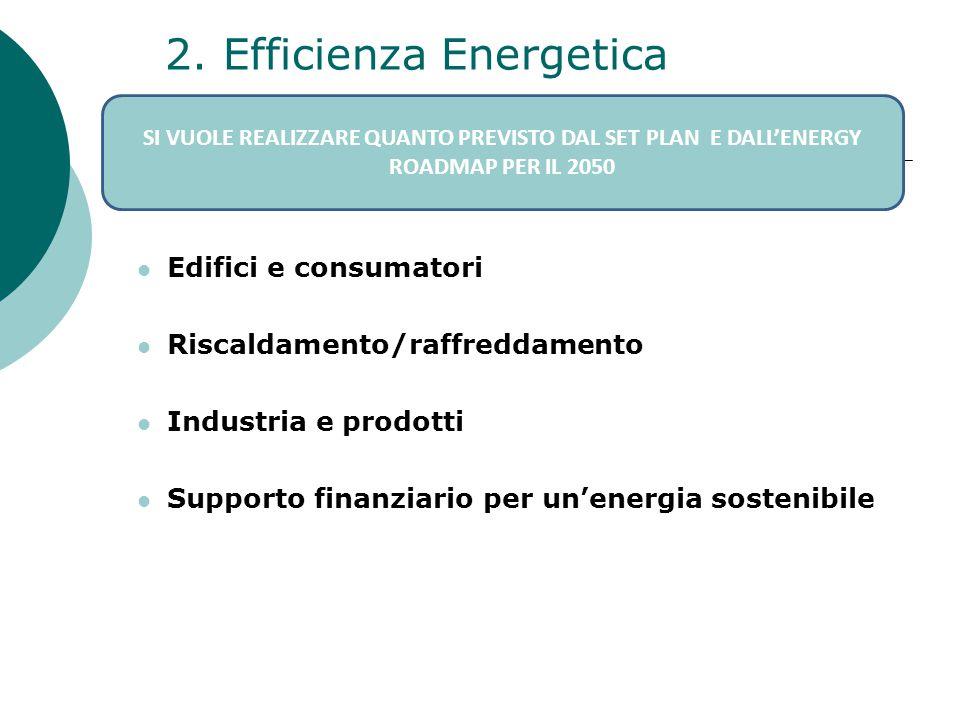 2. Efficienza Energetica Edifici e consumatori Riscaldamento/raffreddamento Industria e prodotti Supporto finanziario per un'energia sostenibile SI VU