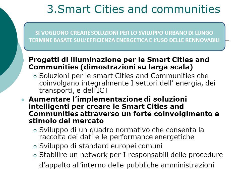 3.Smart Cities and communities Progetti di illuminazione per le Smart Cities and Communities (dimostrazioni su larga scala)  Soluzioni per le smart Cities and Communities che coinvolgano integralmente I settori dell' energia, dei transporti, e dell'ICT Aumentare l'implementazione di soluzioni intelligenti per creare le Smart Cities and Communities attraverso un forte coinvolgimento e stimolo del mercato  Sviluppo di un quadro normativo che consenta la raccolta dei dati e le performance energetiche  Sviluppo di standard europei comuni  Stabilire un network per I responsabili delle procedure d'appalto all'interno delle pubbliche amministrazioni SI VOGLIONO CREARE SOLUZIONI PER LO SVILUPPO URBANO DI LUNGO TERMINE BASATE SULL'EFFICIENZA ENERGETICA E L'USO DELLE RENNOVABILI