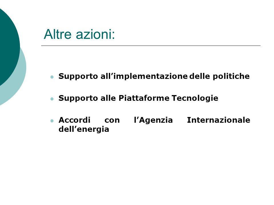 Altre azioni: Supporto all'implementazione delle politiche Supporto alle Piattaforme Tecnologie Accordi con l'Agenzia Internazionale dell'energia