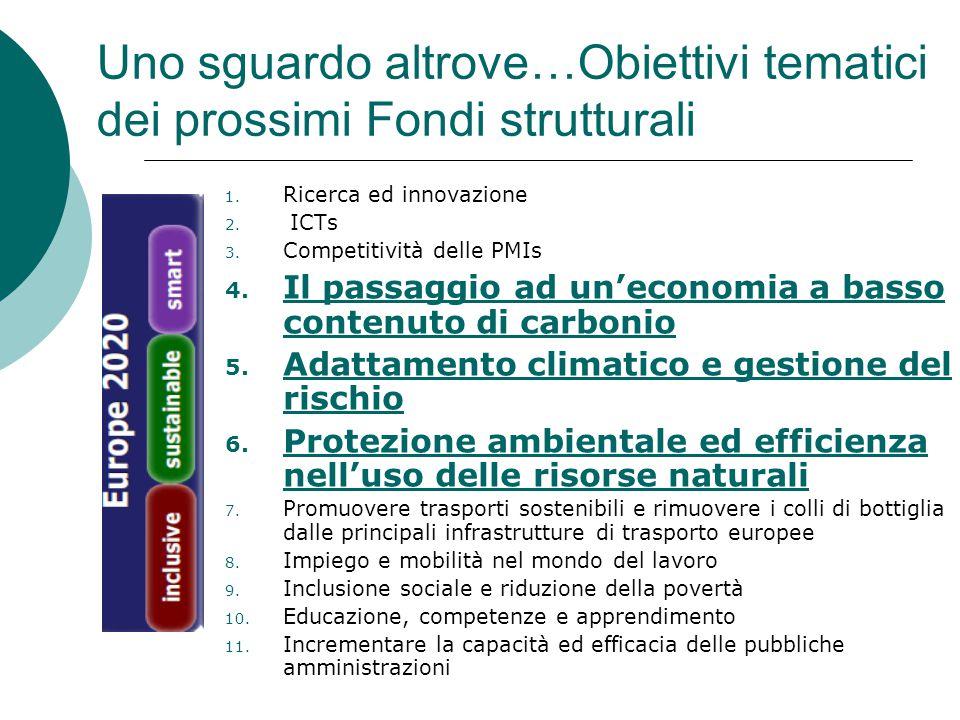 Uno sguardo altrove…Obiettivi tematici dei prossimi Fondi strutturali 1.