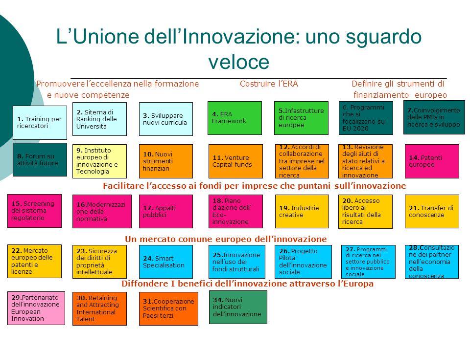 L'Unione dell'Innovazione: uno sguardo veloce Promuovere l'eccellenza nella formazione Costruire l'ERA Definire gli strumenti di e nuove competenze finanziamento europeo 8.