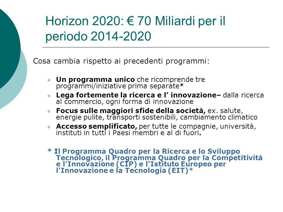 Horizon 2020: € 70 Miliardi per il periodo 2014-2020 Cosa cambia rispetto ai precedenti programmi: Un programma unico che ricomprende tre programmi/iniziative prima separate * Lega fortemente la ricerca e l' innovazione– dalla ricerca al commercio, ogni forma di innovazione Focus sulle maggiori sfide della società, ex.
