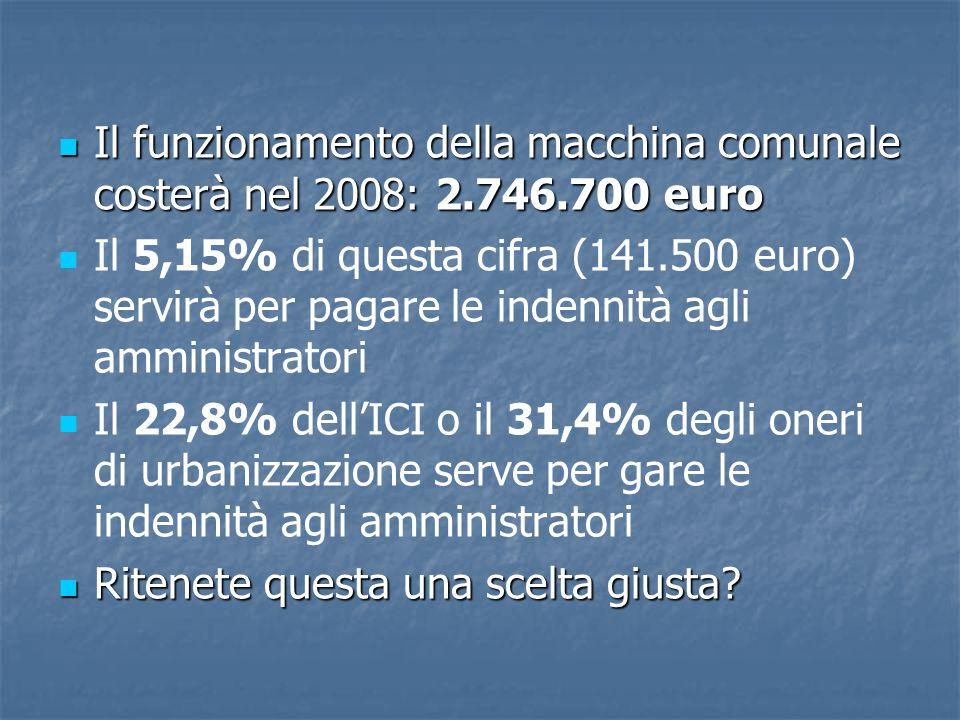 Il funzionamento della macchina comunale costerà nel 2008: 2.746.700 euro Il funzionamento della macchina comunale costerà nel 2008: 2.746.700 euro Il 5,15% di questa cifra (141.500 euro) servirà per pagare le indennità agli amministratori Il 22,8% dell'ICI o il 31,4% degli oneri di urbanizzazione serve per gare le indennità agli amministratori Ritenete questa una scelta giusta.