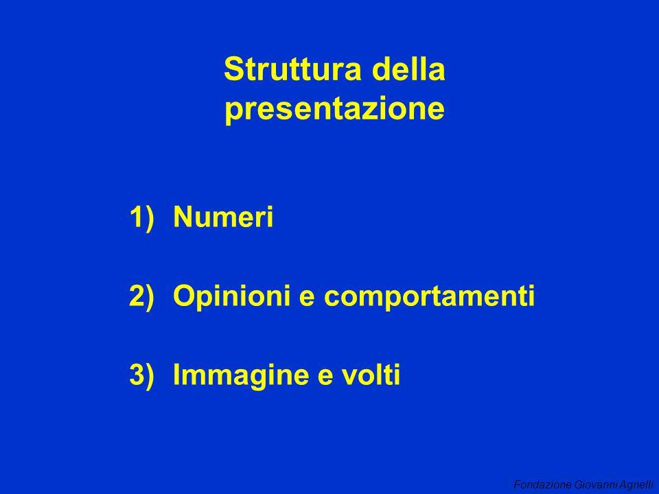 Fondazione Giovanni Agnelli 1)Numeri 2)Opinioni e comportamenti 3)Immagine e volti Struttura della presentazione