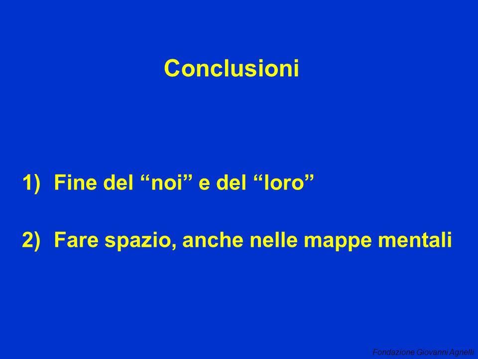 Conclusioni Fondazione Giovanni Agnelli 1)Fine del noi e del loro 2)Fare spazio, anche nelle mappe mentali