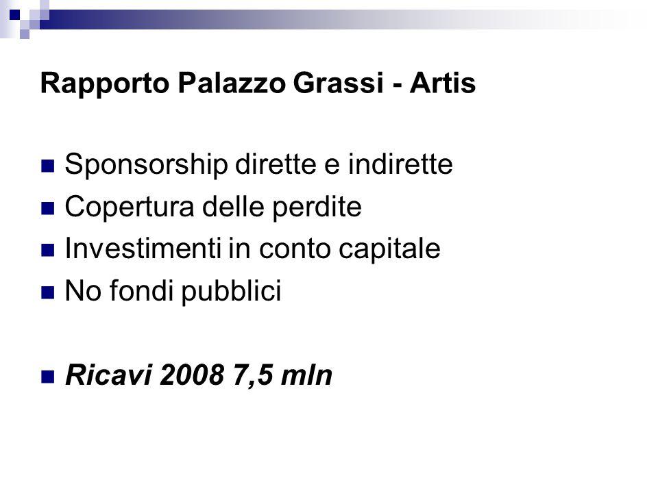 Rapporto Palazzo Grassi - Artis Sponsorship dirette e indirette Copertura delle perdite Investimenti in conto capitale No fondi pubblici Ricavi 2008 7