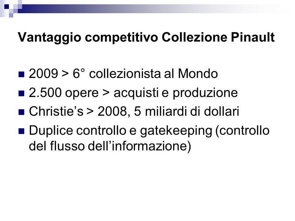 Vantaggio competitivo Collezione Pinault 2009 > 6° collezionista al Mondo 2.500 opere > acquisti e produzione Christie's > 2008, 5 miliardi di dollari
