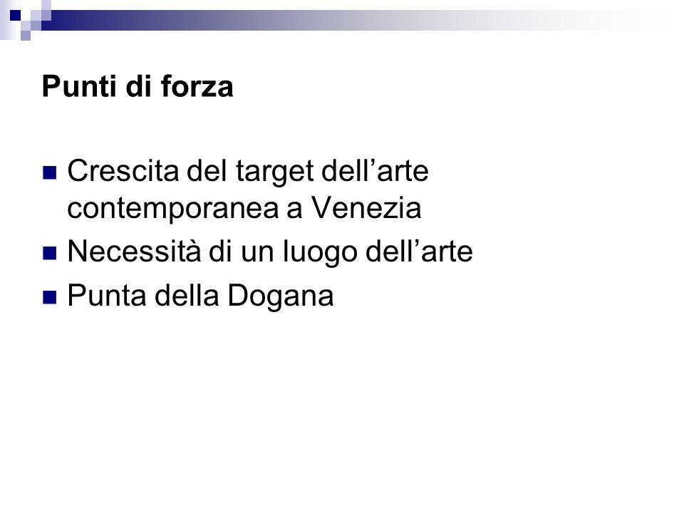 Punti di forza Crescita del target dell'arte contemporanea a Venezia Necessità di un luogo dell'arte Punta della Dogana