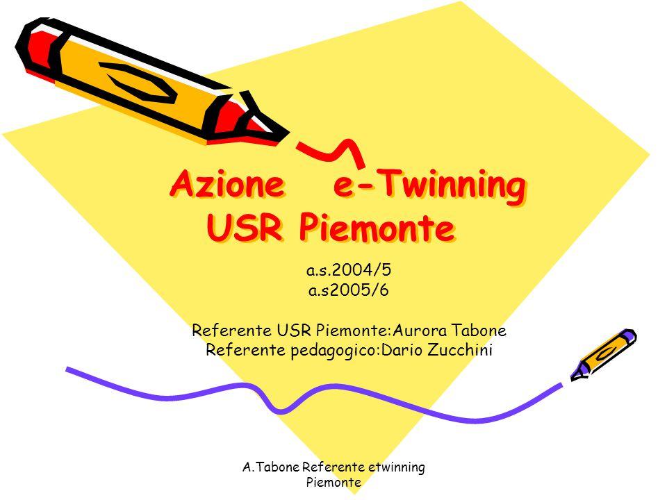 A.Tabone Referente etwinning Piemonte Azione e-Twinning USR Piemonte a.s.2004/5 a.s2005/6 Referente USR Piemonte:Aurora Tabone Referente pedagogico:Dario Zucchini