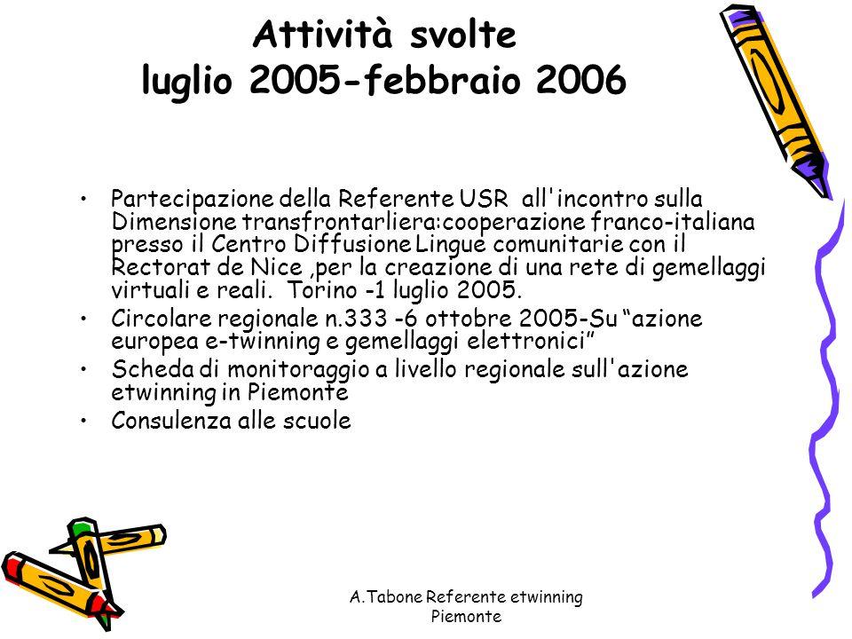 A.Tabone Referente etwinning Piemonte Attività svolte luglio 2005-febbraio 2006 Partecipazione della Referente USR all incontro sulla Dimensione transfrontarliera:cooperazione franco-italiana presso il Centro Diffusione Lingue comunitarie con il Rectorat de Nice,per la creazione di una rete di gemellaggi virtuali e reali.