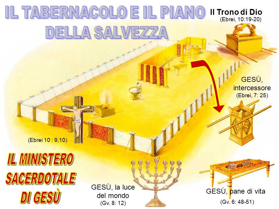 GESÙ, la luce del mondo (Gv. 8: 12) GESÙ, pane di vita (Gv. 6: 48-51) GESÙ, intercessore (Ebrei, 7: 25) Il Trono di Dio (Ebrei 10 : 9,10) (Ebrei, 10:1