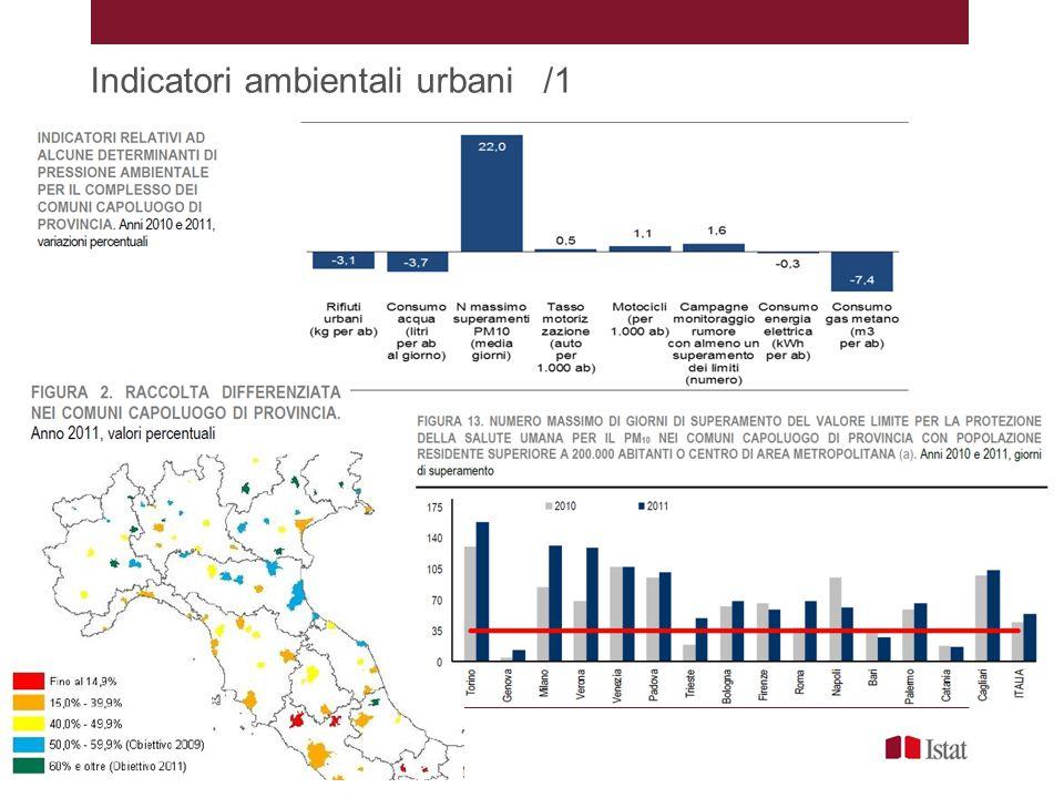 Indicatori ambientali urbani /1