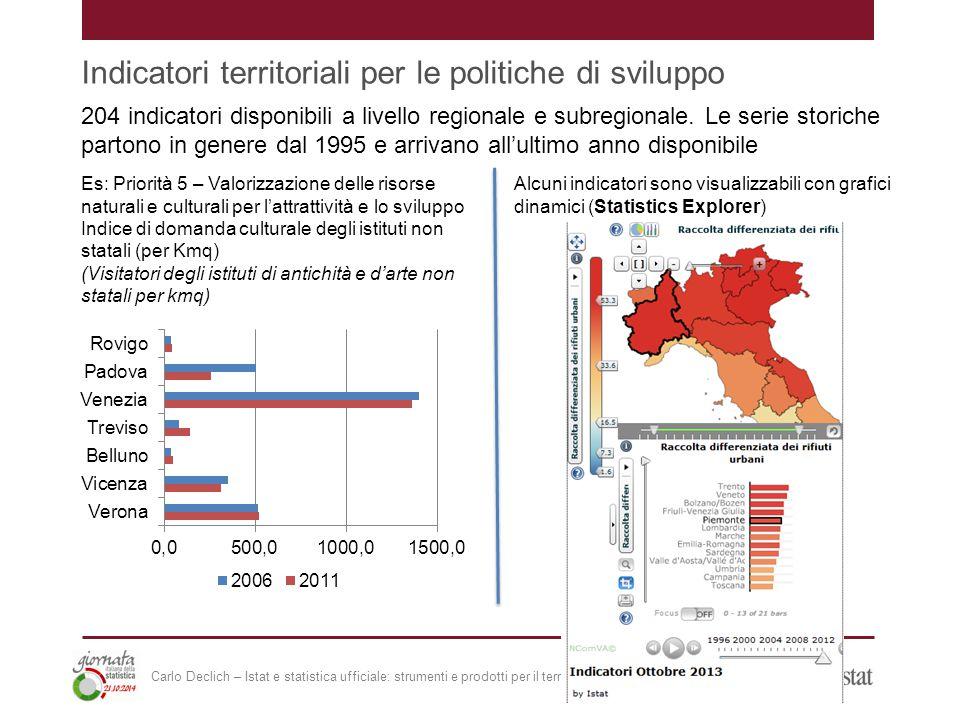 Indicatori territoriali per le politiche di sviluppo 204 indicatori disponibili a livello regionale e subregionale.