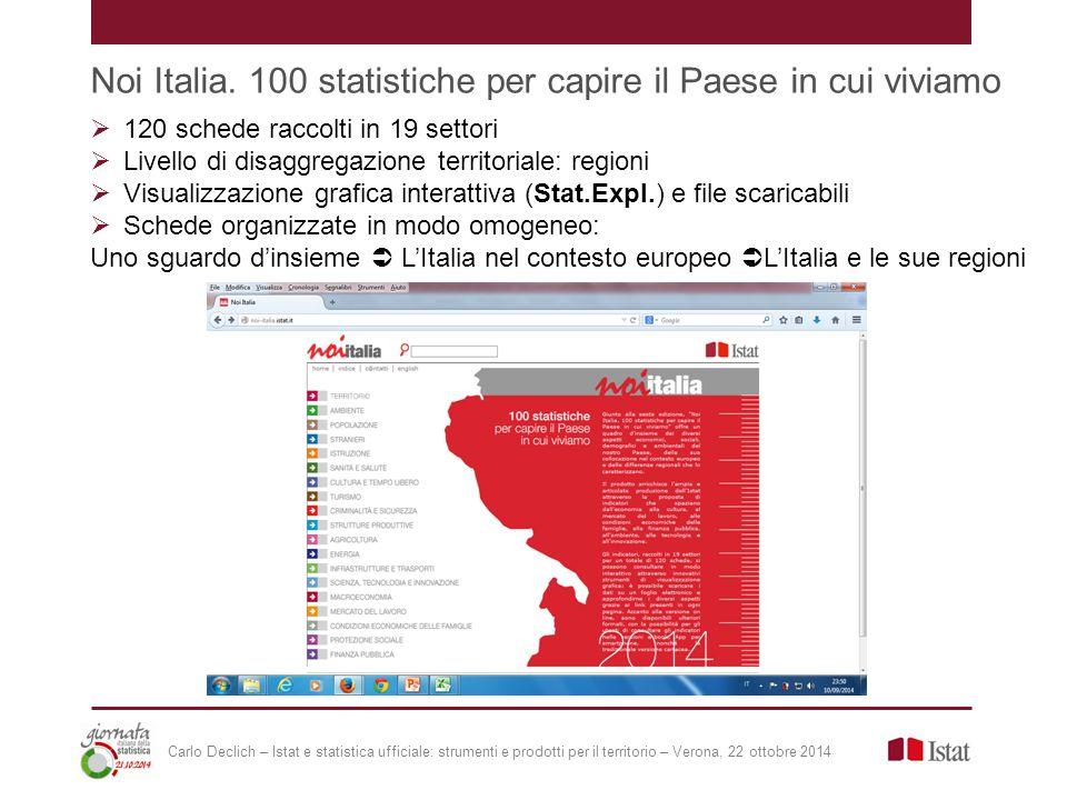 Noi Italia.