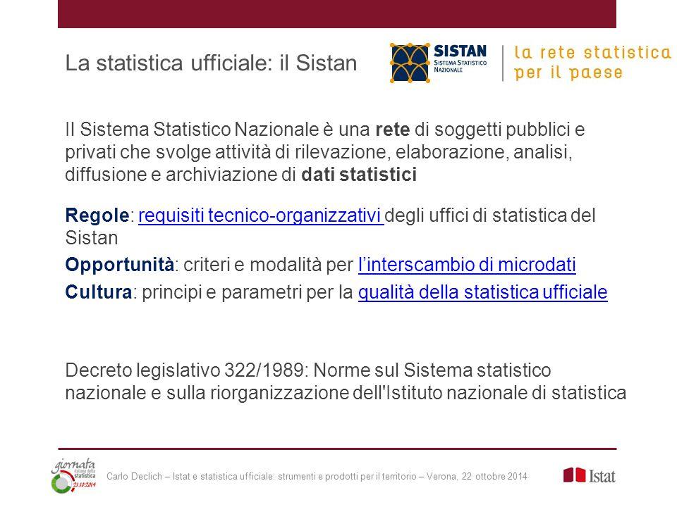 I.Stat /2http://dati.istat.it/http://dati.istat.it/ Pannello Esplora Temi Tema Sotto-temi Dataset Carlo Declich – Istat e statistica ufficiale: strumenti e prodotti per il territorio – Verona, 22 ottobre 2014