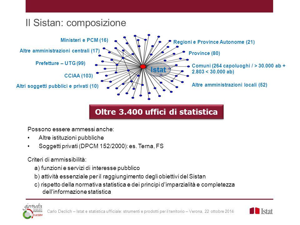 Il Sistan: governance e consultazione Organo di governo Comitato di indirizzo e coordinamento dell informazione statistica (COMSTAT): esercita funzioni direttive vincolanti nei confronti degli uffici di statistica e delibera il Programma statistico nazionale (PSN); Composto da 15 membri: il Presidente Istat, che lo presiede, 6 di amministrazioni centrali, 3 di regioni e EELL, 1 di Unioncamere, 2 di altri EEPP, 2 esperti (professori ordinari) Organo di garanzia Commissione per la garanzia della qualità dell informazione statistica (COGIS): vigila sull imparzialità, completezza e qualità dell informazione statistica, sulla conformità ai regolamenti e alle direttive, sul rispetto della normativa di segreto statistico e protezione dei dati personali Organo esterno, autonomo e indipendente, composto da 5 membri nominati su proposta del Presidente del Consiglio dei Ministri e scelti tra professori ordinari, direttori di istituti e di enti non facenti parte del Sistan, alti dirigenti di enti e AAPP con prestigio e competenza nelle materie di produzione, diffusione e analisi delle statistiche Organo di consultazione Commissione degli utenti dell informazione statistica (CUIS): definisce le esigenze degli utenti delle statistiche ufficiali e formula proposte per la definizione del PSN Composta dai rappresentanti di 37 istituzioni: organi costituzionali, centri studi, regioni e comuni, imprese, organizzazioni civiche e di volontariato Carlo Declich – Istat e statistica ufficiale: strumenti e prodotti per il territorio – Verona, 22 ottobre 2014