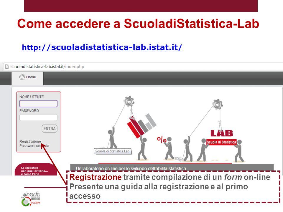 Come accedere a ScuoladiStatistica-Lab http:// scuoladistatistica-lab.istat.it / Registrazione tramite compilazione di un form on-line Presente una guida alla registrazione e al primo accesso