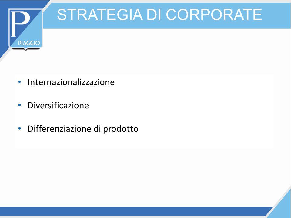STRATEGIA DI CORPORATE Internazionalizzazione Diversificazione Differenziazione di prodotto