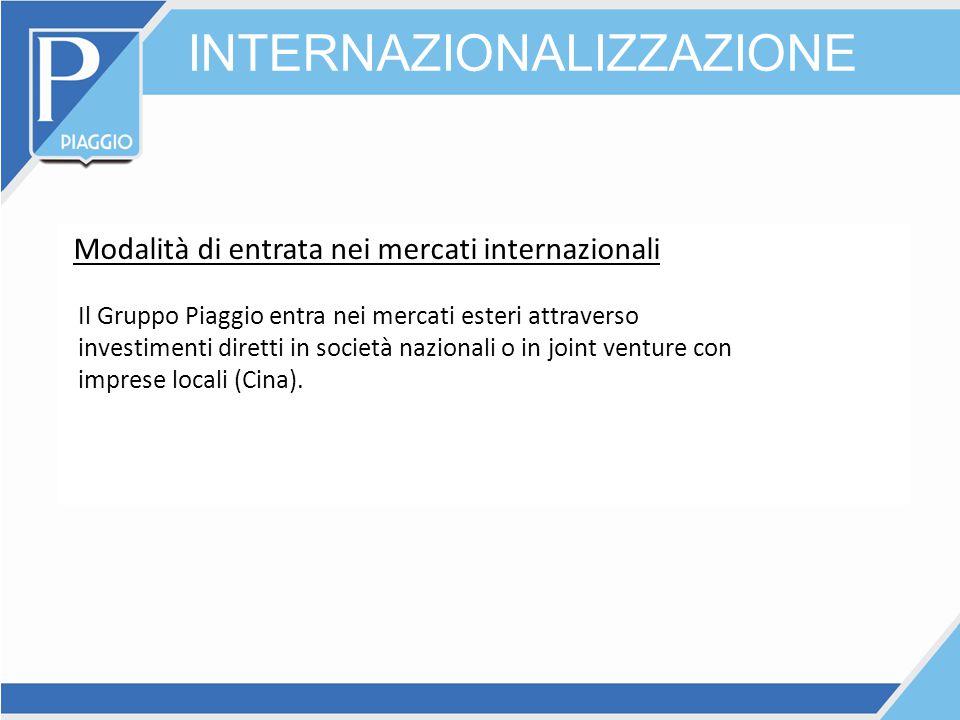 INTERNAZIONALIZZAZIONE Modalità di entrata nei mercati internazionali Il Gruppo Piaggio entra nei mercati esteri attraverso investimenti diretti in so