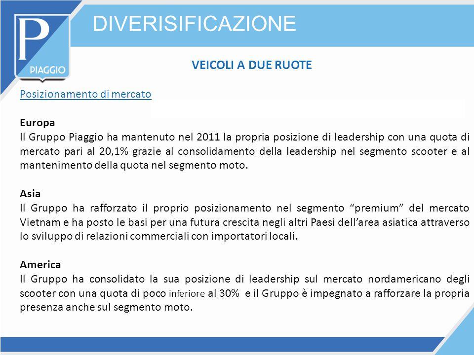 DIVERISIFICAZIONE VEICOLI A DUE RUOTE Posizionamento di mercato Europa Il Gruppo Piaggio ha mantenuto nel 2011 la propria posizione di leadership con