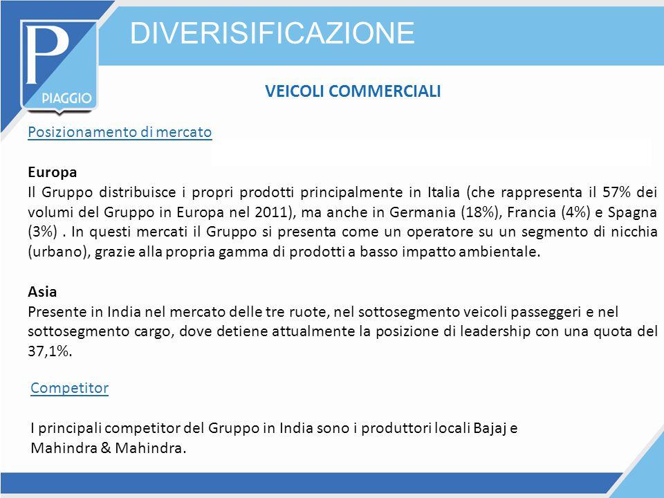 DIVERISIFICAZIONE VEICOLI COMMERCIALI Posizionamento di mercato Europa Il Gruppo distribuisce i propri prodotti principalmente in Italia (che rapprese