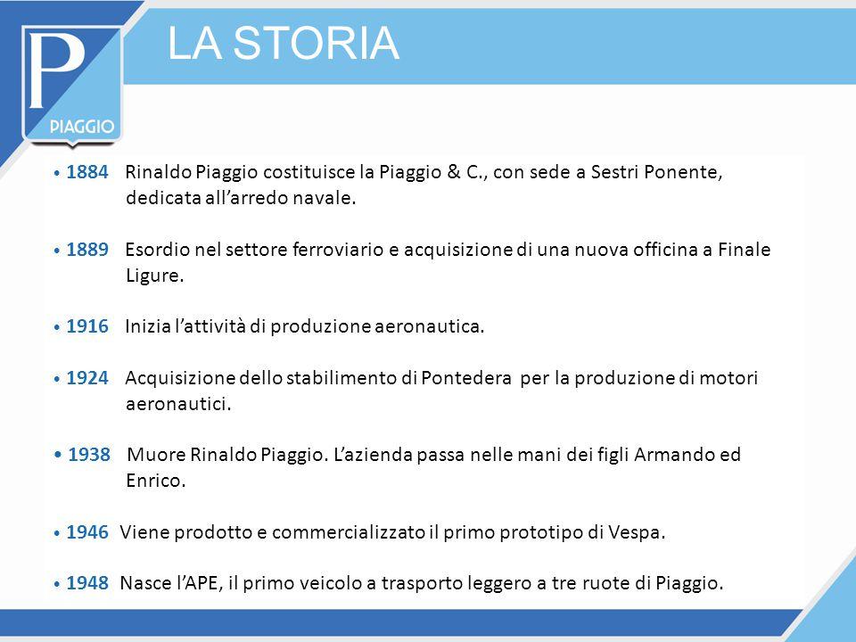 LA STORIA 1884 Rinaldo Piaggio costituisce la Piaggio & C., con sede a Sestri Ponente, dedicata all'arredo navale. 1889 Esordio nel settore ferroviari